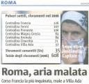 Aria Malata a Roma - 7 dic 2006